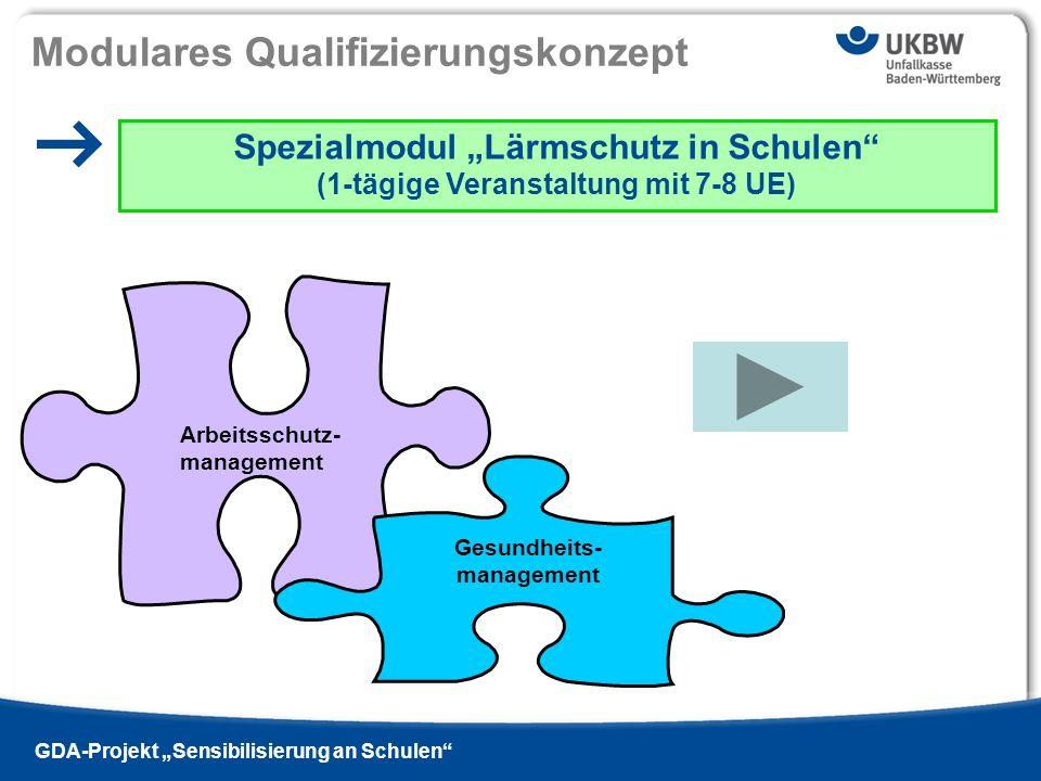 Titel der Präsentation Ausgabe 13 - 2009 si | GDA-Projekt Sensibilisierung an Schulen Modulares Qualifizierungskonzept Spezialmodul Lärmschutz in Schu
