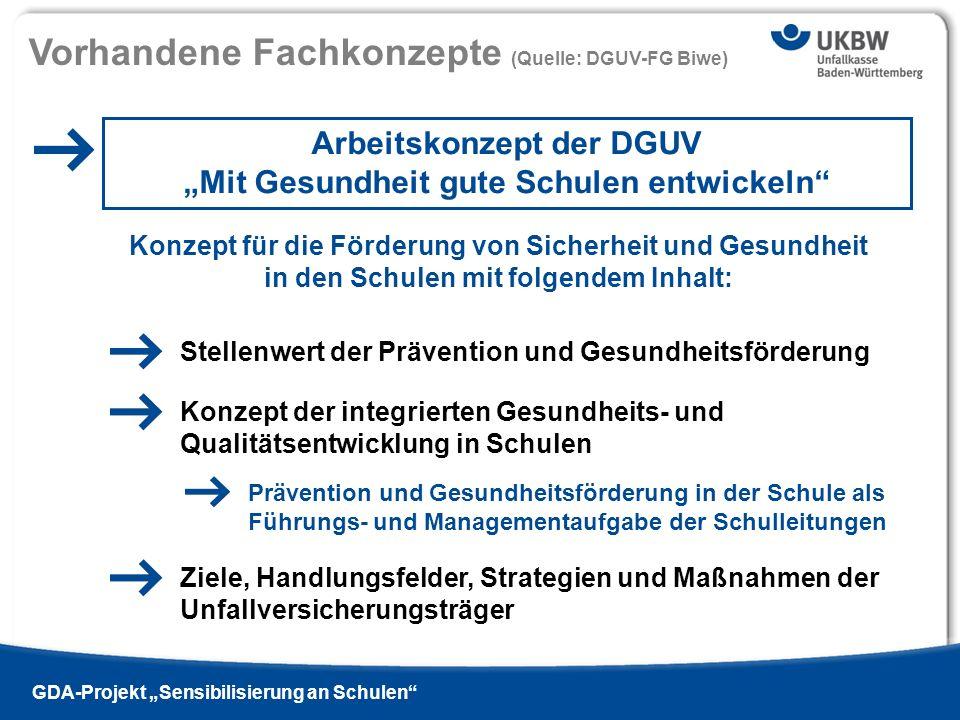 Titel der Präsentation Ausgabe 13 - 2009 si | Vorhandene Fachkonzepte (Quelle: DGUV-FG Biwe) GDA-Projekt Sensibilisierung an Schulen Arbeitskonzept de