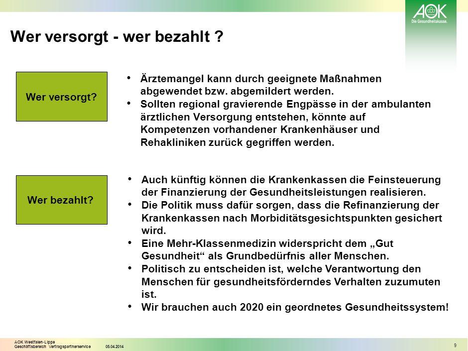 AOK Westfalen-Lippe Geschäftsbereich Vertragspartnerservice05.04.2014 9 Wer versorgt - wer bezahlt ? Ärztemangel kann durch geeignete Maßnahmen abgewe