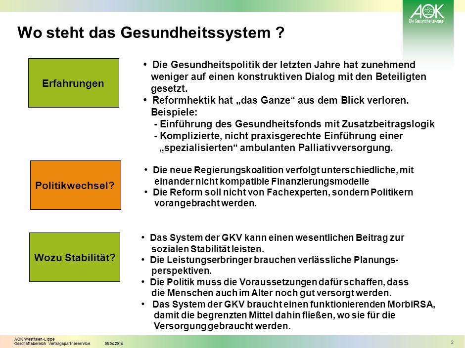 AOK Westfalen-Lippe Geschäftsbereich Vertragspartnerservice05.04.2014 2 Wo steht das Gesundheitssystem ? Die Gesundheitspolitik der letzten Jahre hat