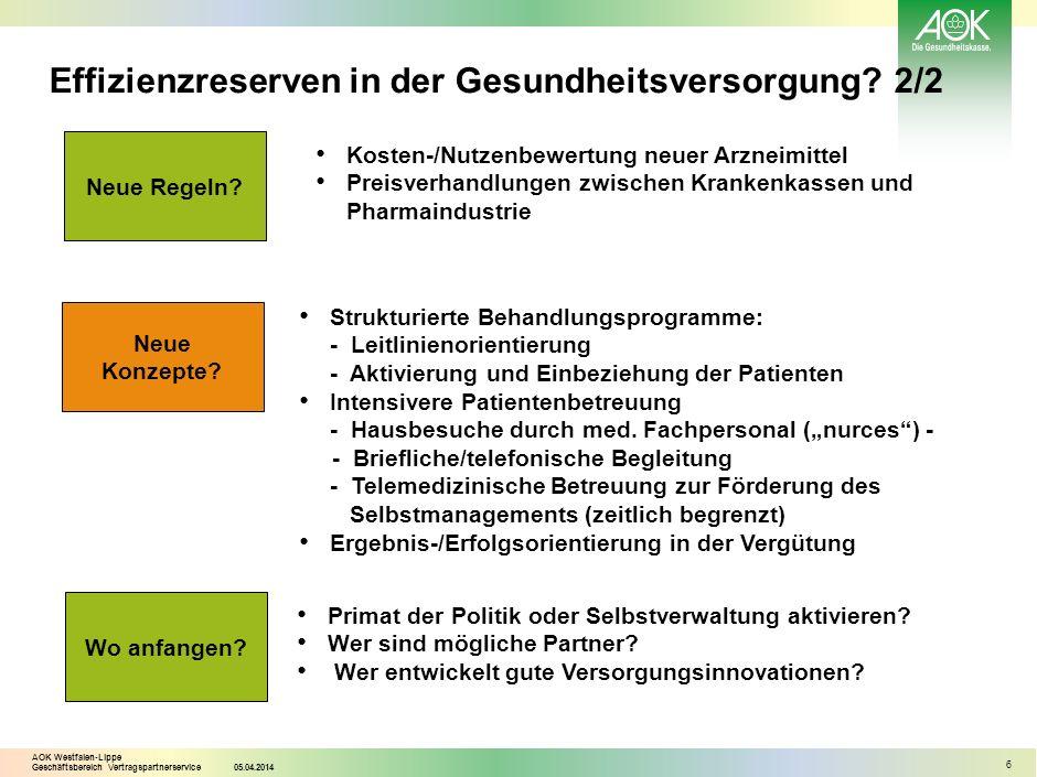 AOK Westfalen-Lippe Geschäftsbereich Vertragspartnerservice05.04.2014 6 Effizienzreserven in der Gesundheitsversorgung? 2/2 Wo anfangen? Strukturierte