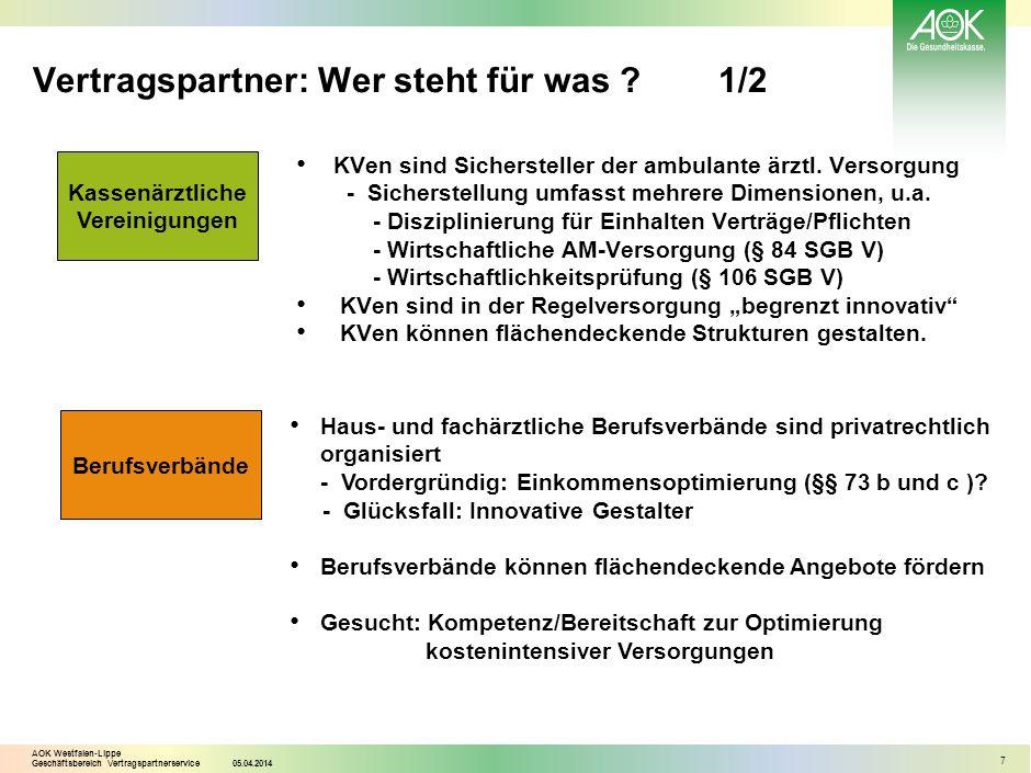 AOK Westfalen-Lippe Geschäftsbereich Vertragspartnerservice05.04.2014 7 Vertragspartner: Wer steht für was ? 1/2 KVen sind Sichersteller der ambulante