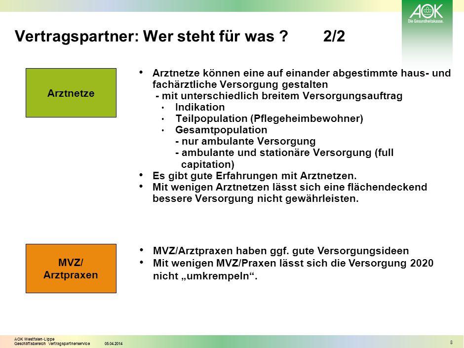 AOK Westfalen-Lippe Geschäftsbereich Vertragspartnerservice05.04.2014 8 Vertragspartner: Wer steht für was ? 2/2 Arztnetze können eine auf einander ab