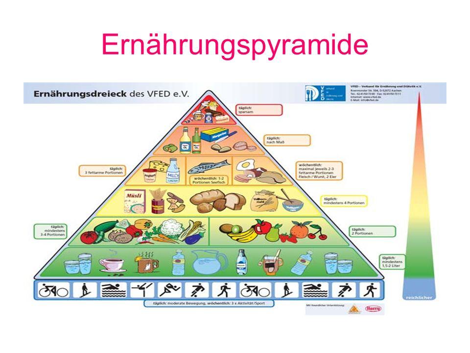 Gesunde Ernährung Sprechen Sie mit Ihrem Partner über gesunde Ernährung.