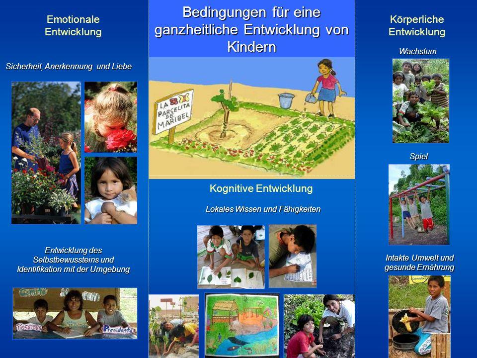 Körperliche Entwicklung Wachstum Emotionale Entwicklung Sicherheit, Anerkennung und Liebe Lokales Wissen und Fähigkeiten Bedingungen für eine ganzheitliche Entwicklung von Kindern Kognitive Entwicklung Spiel Entwicklung des Selbstbewussteins und Identifikation mit der Umgebung Intakte Umwelt und gesunde Ernährung