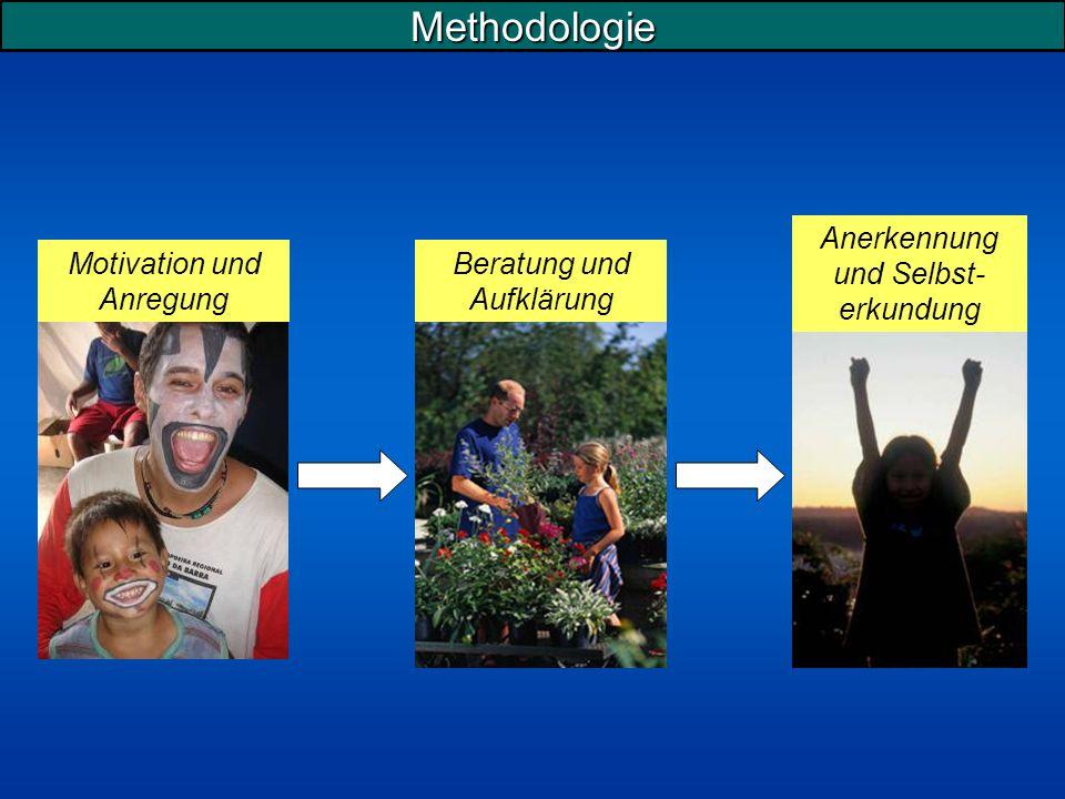 Methodologie Motivation und Anregung Beratung und Aufklärung Anerkennung und Selbst- erkundung