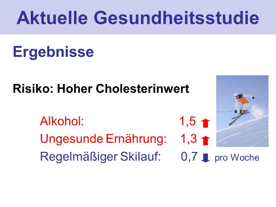 Aktuelle Gesundheitsstudie Ergebnisse Risiko: Hoher Cholesterinwert Alkohol: 1,5 Ungesunde Ernährung: 1,3 Regelmäßiger Skilauf: 0,7 pro Woche