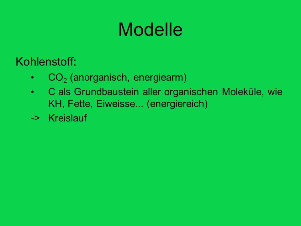 Modelle Kohlenstoff: CO 2 (anorganisch, energiearm) C als Grundbaustein aller organischen Moleküle, wie KH, Fette, Eiweisse... (energiereich) ->Kreisl