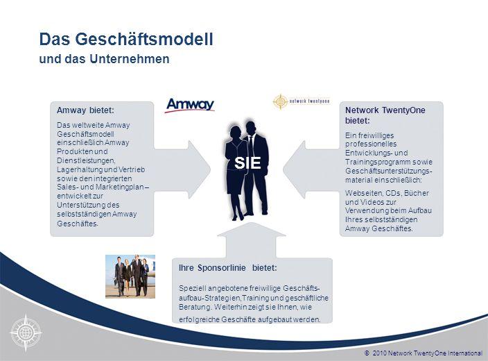 © 2010 Network TwentyOne International Amway bietet: Das weltweite Amway Geschäftsmodell einschließlich Amway Produkten und Dienstleistungen, Lagerhal
