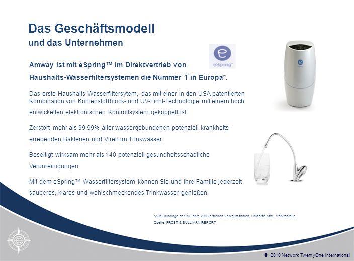 © 2010 Network TwentyOne International Amway ist mit eSpring im Direktvertrieb von Haushalts-Wasserfiltersystemen die Nummer 1 in Europa*. Das erste H
