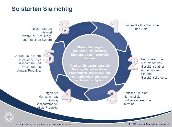 © 2010 Network TwentyOne International So starten Sie richtig Herausgeber: Network TwentyOne Systemsupport GmbH - Hauptstr. 29/1 A-5600 St. Johann/Pg.