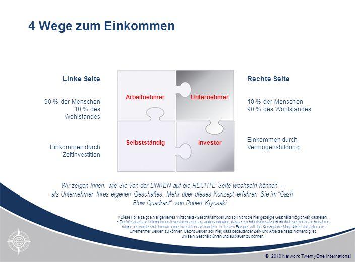 © 2010 Network TwentyOne International * Diese Folie zeigt ein allgemeines Wirtschafts-/Geschäftsmodell und soll nicht die hier gezeigte Geschäftsmögl