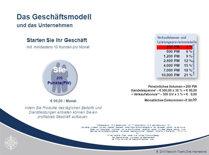 © 2010 Network TwentyOne International *Handelsspanne (D) = Basisprovision (Ö) ; ** Verkaufsbonus (D) = Leistungsprovision (Ö) Die Zahlen in diesem un