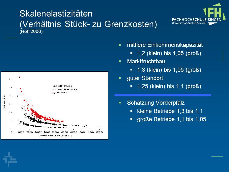 Skalenelastizitäten (Verhältnis Stück- zu Grenzkosten) (Hoff 2006) mittlere Einkommenskapazität 1,2 (klein) bis 1,05 (groß) Marktfruchtbau 1,3 (klein)