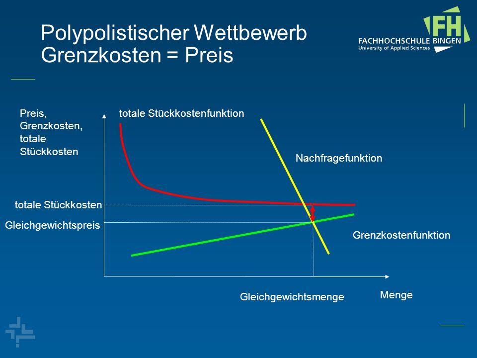 Polypolistischer Wettbewerb Grenzkosten = Preis Preis, Grenzkosten, totale Stückkosten Menge Gleichgewichtsmenge Gleichgewichtspreis totale Stückkoste