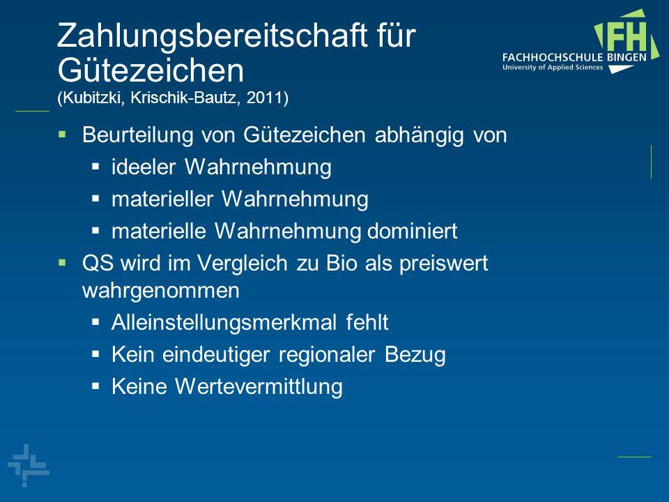 Zahlungsbereitschaft für Gütezeichen (Kubitzki, Krischik-Bautz, 2011) Beurteilung von Gütezeichen abhängig von ideeler Wahrnehmung materieller Wahrneh