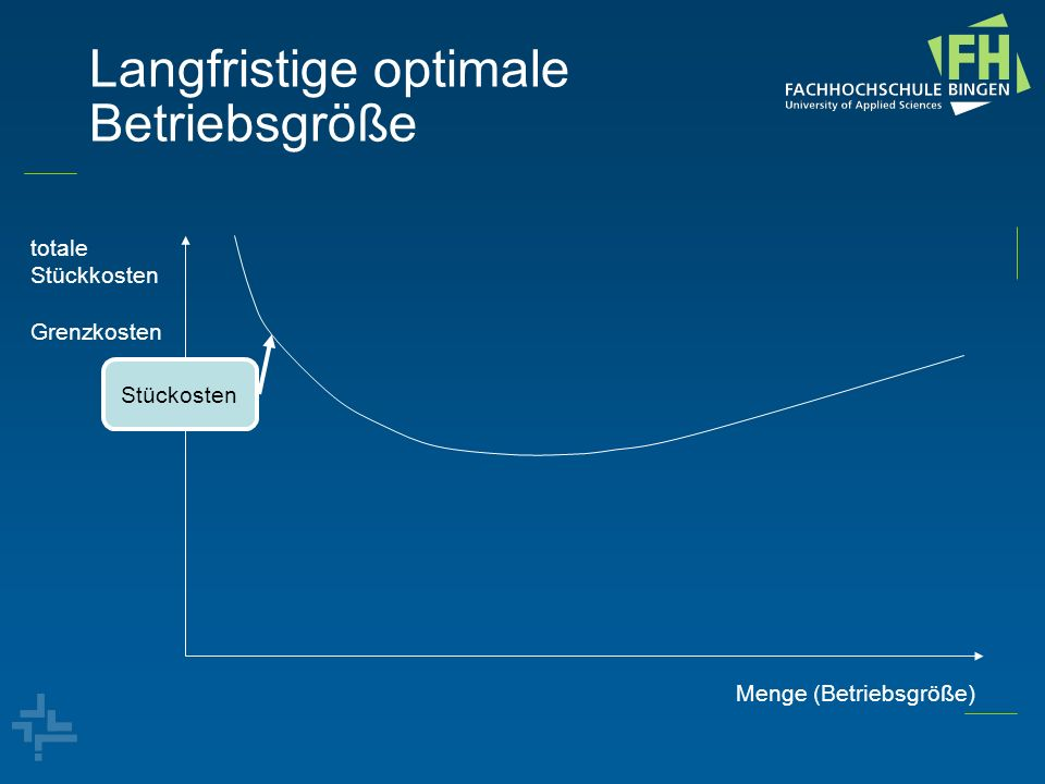 Kooperationsvorteile Höherer Preis durch Mengenkoordination Höher Preis durch Qualitätsproduktion Höheres Werbebudget durch Bündelung Mehr Marktmacht