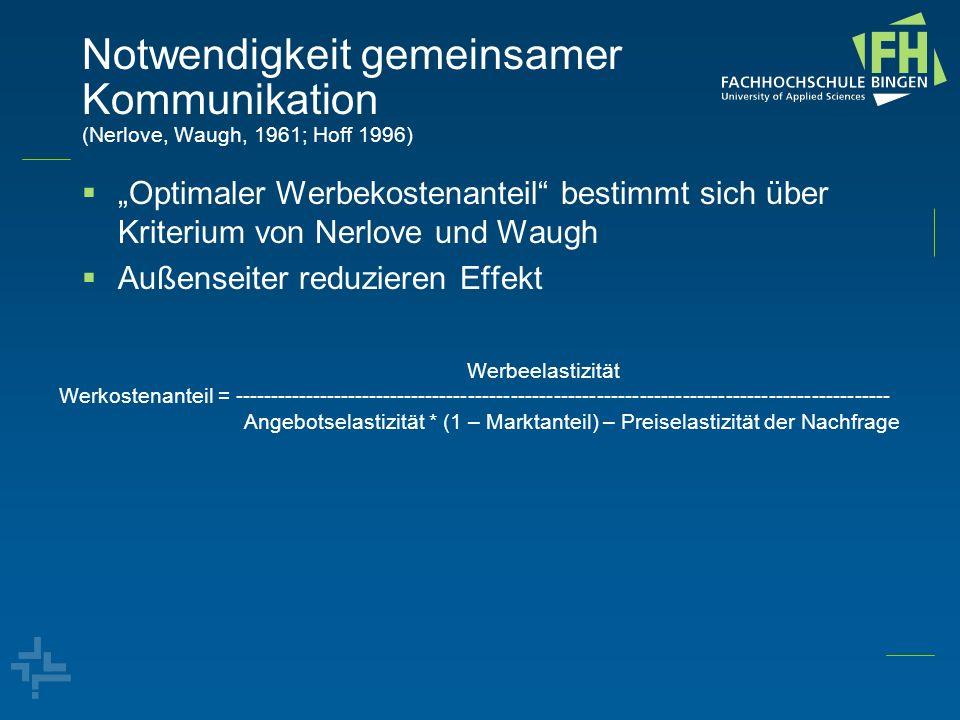 Notwendigkeit gemeinsamer Kommunikation (Nerlove, Waugh, 1961; Hoff 1996) Optimaler Werbekostenanteil bestimmt sich über Kriterium von Nerlove und Wau