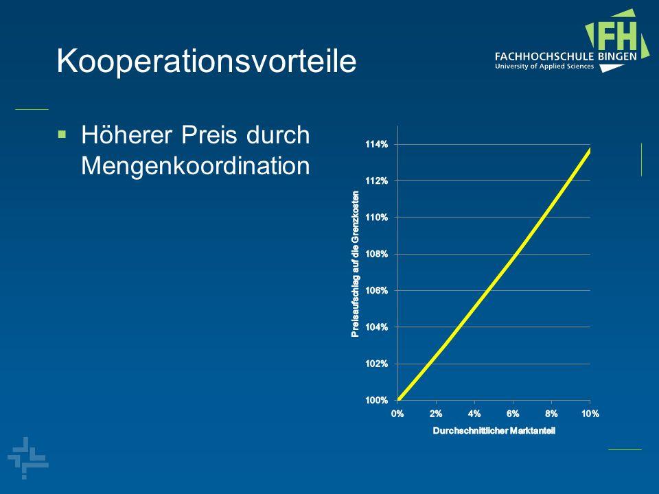 Kooperationsvorteile Höherer Preis durch Mengenkoordination