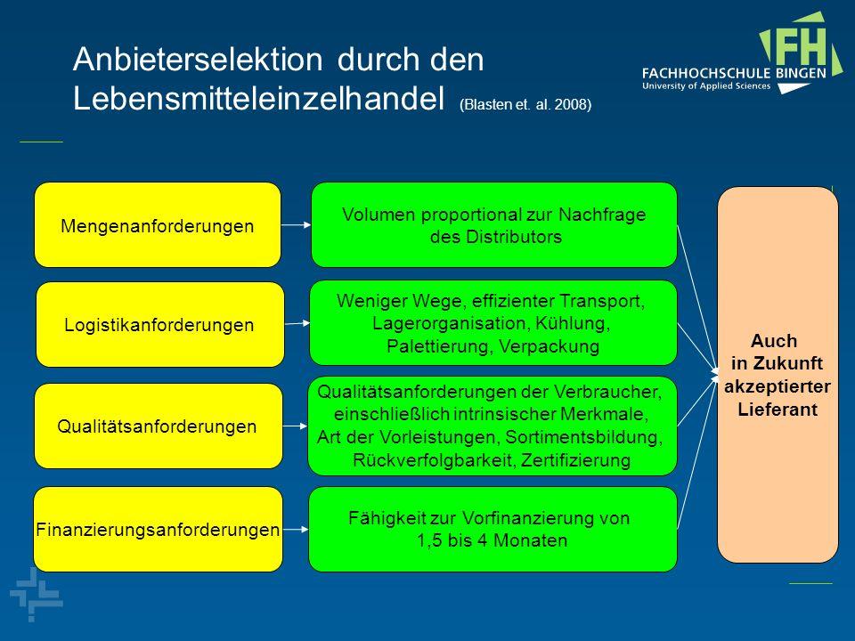 Anbieterselektion durch den Lebensmitteleinzelhandel (Blasten et. al. 2008) Mengenanforderungen Logistikanforderungen Qualitätsanforderungen Finanzier