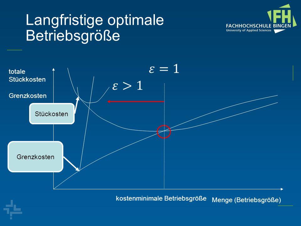 Optimale Werbekostenanteile (Rickertsen, Chalfant, Steen, 1995; ERS 2011) Preiselastizität der Nachfrage (Norwegen) Werbeelastizität (Norwegen)Werbekostenanteil Werbebudget in Mio.