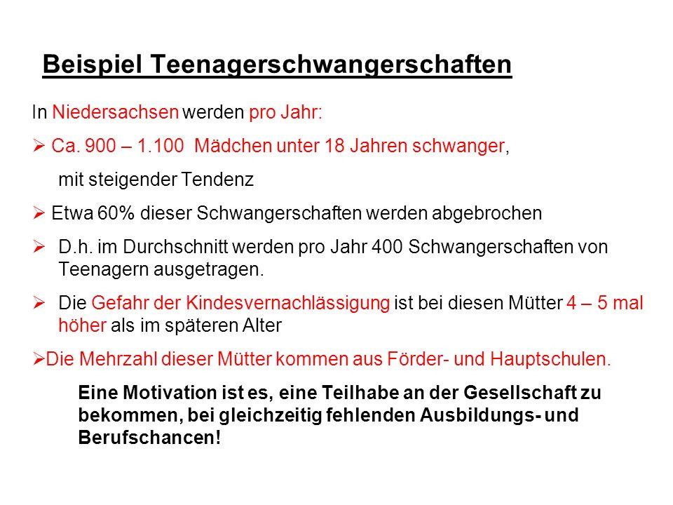 Beispiel Teenagerschwangerschaften In Niedersachsen werden pro Jahr: Ca. 900 – 1.100 Mädchen unter 18 Jahren schwanger, mit steigender Tendenz Etwa 60