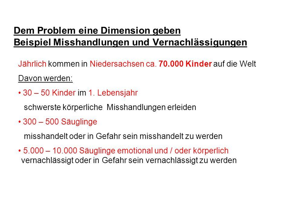 Dem Problem eine Dimension geben Beispiel Misshandlungen und Vernachlässigungen Jährlich kommen in Niedersachsen ca. 70.000 Kinder auf die Welt Davon
