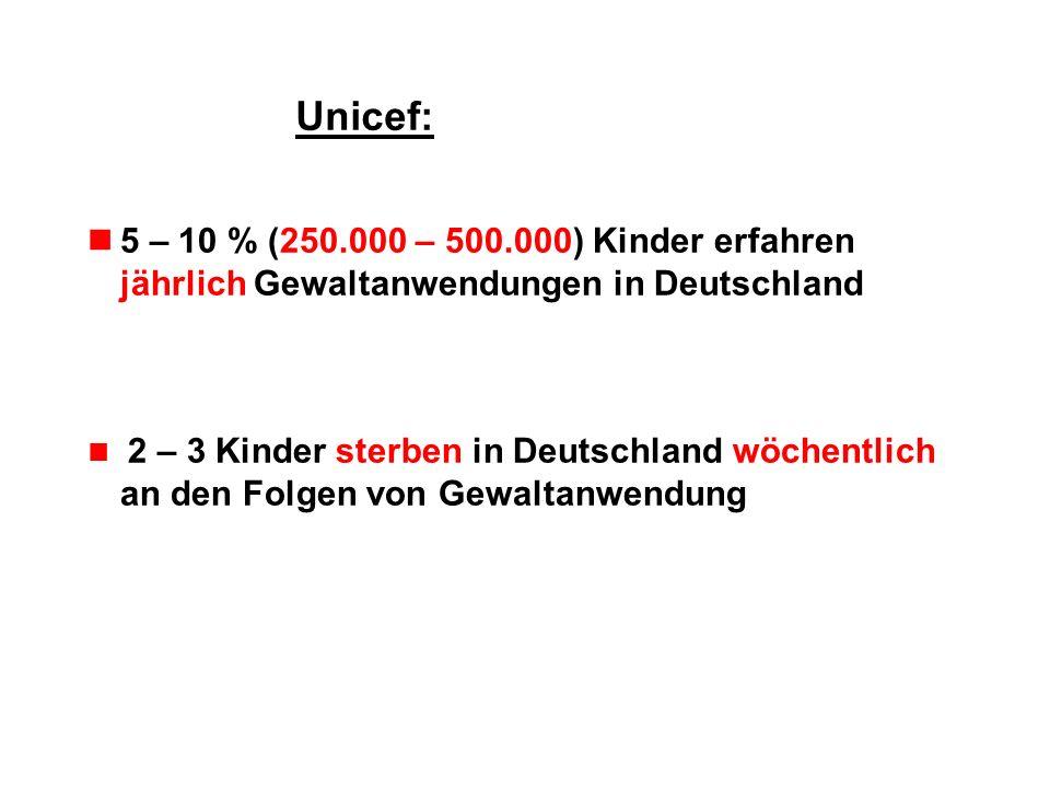 Unicef: 5 – 10 % (250.000 – 500.000) Kinder erfahren jährlich Gewaltanwendungen in Deutschland 2 – 3 Kinder sterben in Deutschland wöchentlich an den