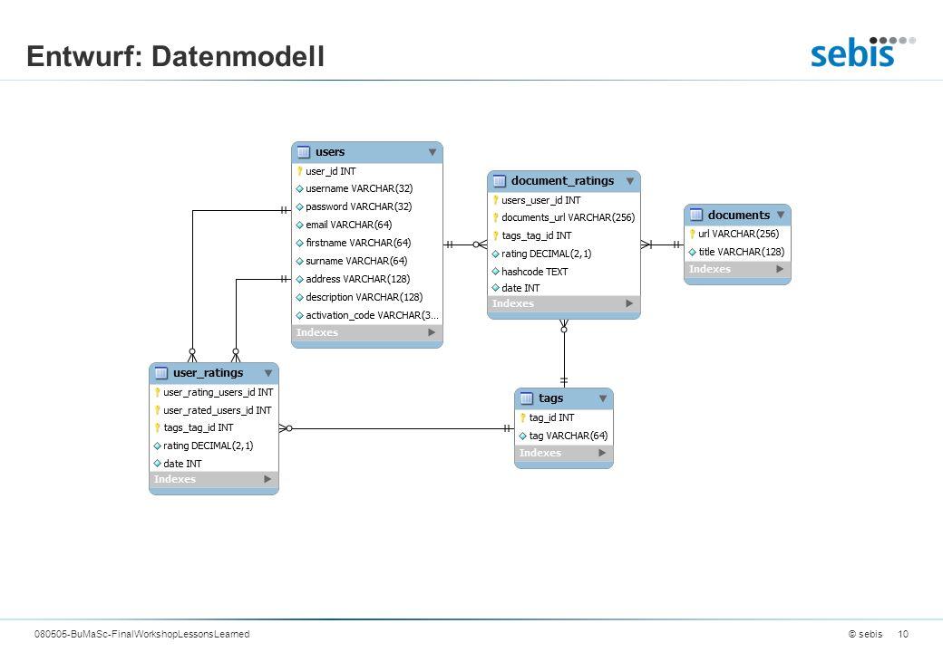 Entwurf: Datenmodell © sebis080505-BuMaSc-FinalWorkshopLessonsLearned10