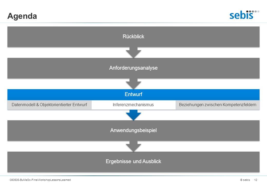 Agenda Ergebnisse und Ausblick Anwendungsbeispiel Entwurf Datenmodell & Objektorientierter EntwurfInferenzmechanismusBeziehungen zwischen Kompetenzfeldern Anforderungsanalyse Rückblick © sebis080505-BuMaSc-FinalWorkshopLessonsLearned12