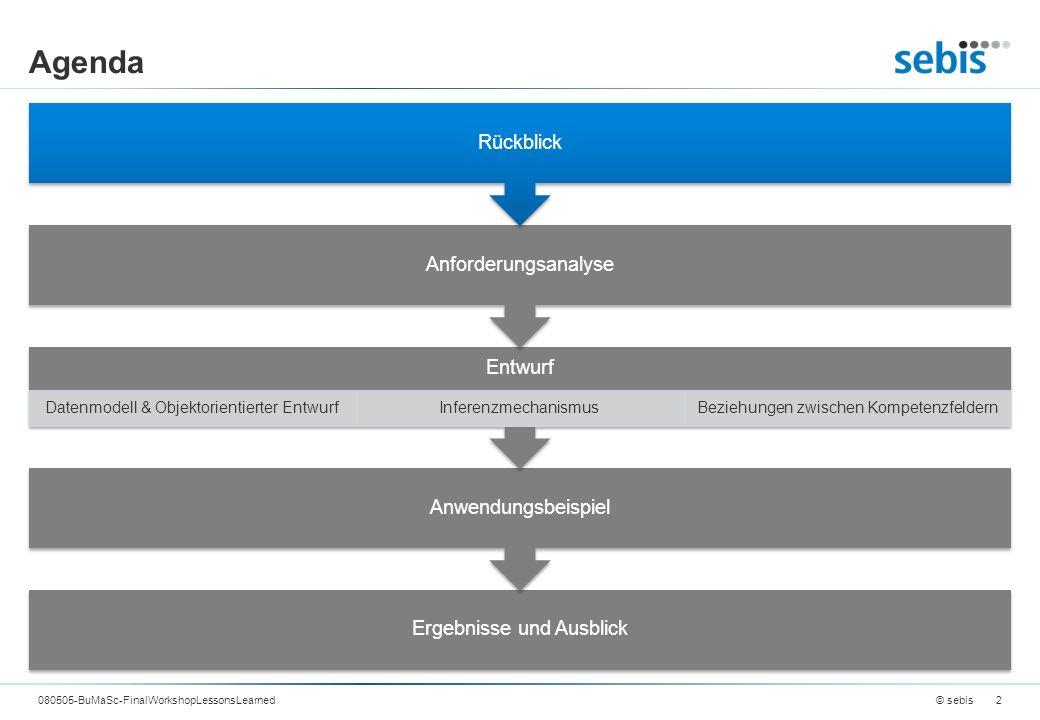 Agenda Ergebnisse und Ausblick Anwendungsbeispiel Entwurf Datenmodell & Objektorientierter EntwurfInferenzmechanismusBeziehungen zwischen Kompetenzfeldern Anforderungsanalyse Rückblick © sebis080505-BuMaSc-FinalWorkshopLessonsLearned2