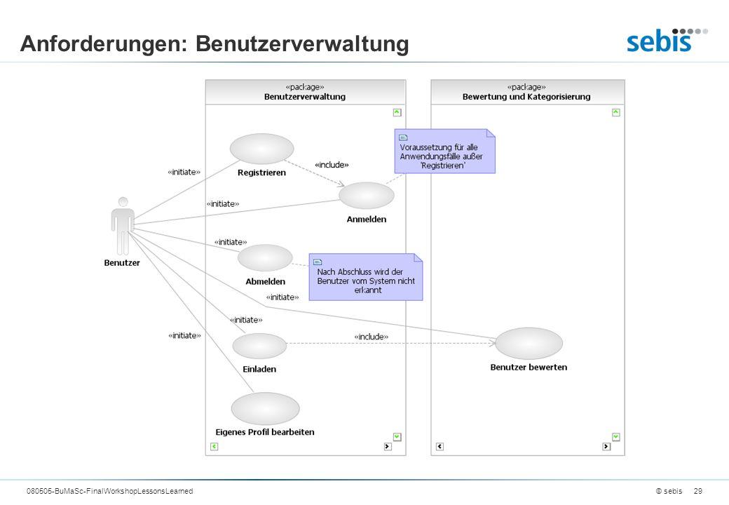 Anforderungen: Benutzerverwaltung © sebis080505-BuMaSc-FinalWorkshopLessonsLearned29