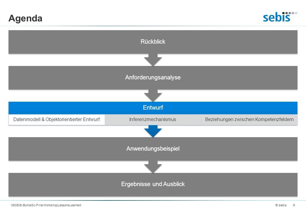 Agenda Ergebnisse und Ausblick Anwendungsbeispiel Entwurf Datenmodell & Objektorientierter EntwurfInferenzmechanismusBeziehungen zwischen Kompetenzfeldern Anforderungsanalyse Rückblick © sebis080505-BuMaSc-FinalWorkshopLessonsLearned9