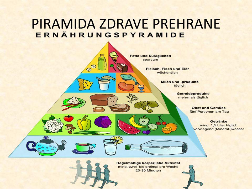 MAN SOLL REICHLICH OBST, GEMÜSE UND KARTOFFELN ESSEN- TREBA JESTI PUNO VOĆA, POVRĆA I KRUMPIRA sie geben deinem Körper viele Vitamine, Mineralstoffe, Spurenelemente und Ballaststoffen man muss ein bis zwei Stück Obst und eine Portion Salat oder Gemüse täglich essen voće i povrće tvojem tijelu daje vitamine, minerale, elemente u tragovima i vlakna čovjek bi na dan trebao pojesti jedan ili dva komada voća i jednu porciju salate ili povrća