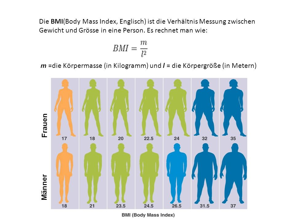 Die BMI(Body Mass Index, Englisch) ist die Verhältnis Messung zwischen Gewicht und Grösse in eine Person. Es rechnet man wie: m =die Körpermasse (in K