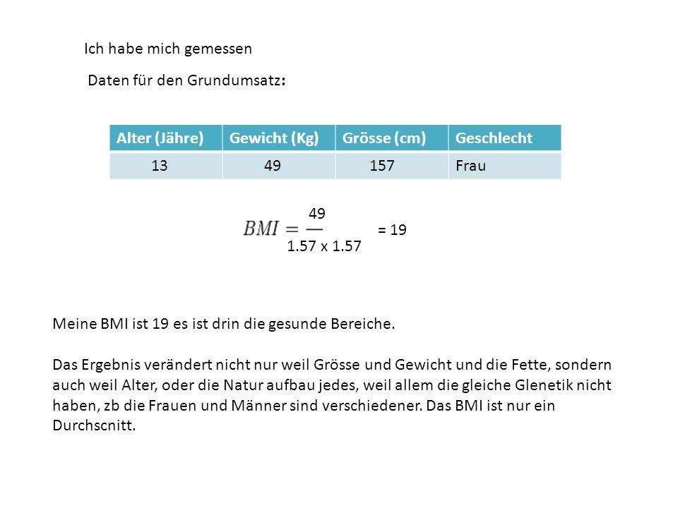 Ich habe mich gemessen Alter (Jähre)Gewicht (Kg)Grösse (cm)Geschlecht 13 49 157Frau Meine BMI ist 19 es ist drin die gesunde Bereiche.