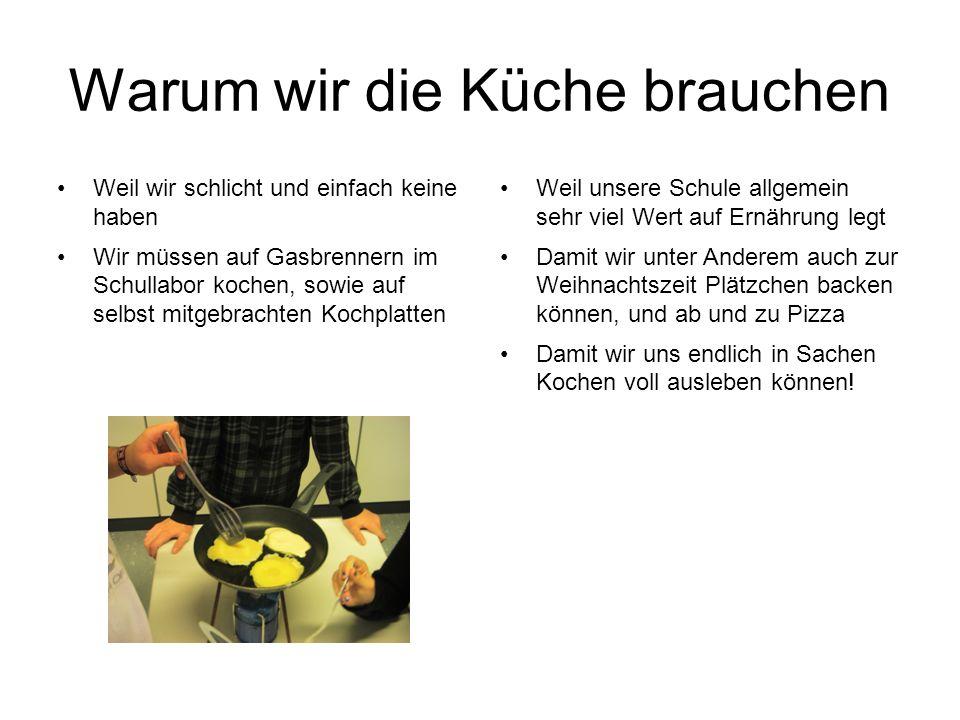 Thema Ernährung und Lebensmittel an unserer Schule Nph 5: Thema Gase+Luft Brot backen Bio 5: Wo kommen unsere lebensmittel her.