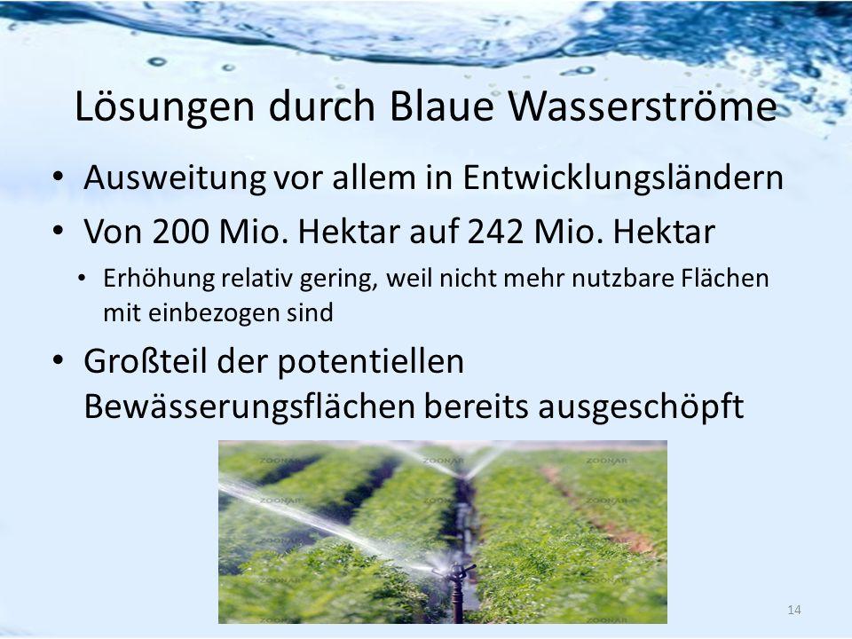 Lösungen durch Blaue Wasserströme Ausweitung vor allem in Entwicklungsländern Von 200 Mio. Hektar auf 242 Mio. Hektar Erhöhung relativ gering, weil ni