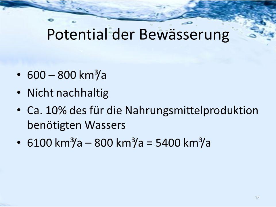 Potential der Bewässerung 600 – 800 km³/a Nicht nachhaltig Ca. 10% des für die Nahrungsmittelproduktion benötigten Wassers 6100 km³/a – 800 km³/a = 54