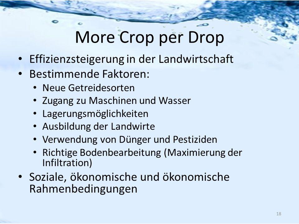 More Crop per Drop Effizienzsteigerung in der Landwirtschaft Bestimmende Faktoren: Neue Getreidesorten Zugang zu Maschinen und Wasser Lagerungsmöglich
