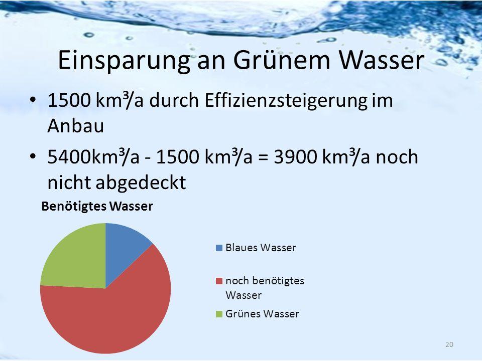 Einsparung an Grünem Wasser 1500 km³/a durch Effizienzsteigerung im Anbau 5400km³/a - 1500 km³/a = 3900 km³/a noch nicht abgedeckt 20