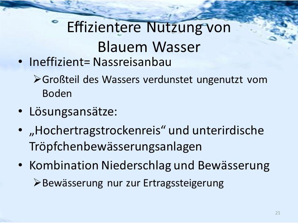 Effizientere Nutzung von Blauem Wasser Ineffizient= Nassreisanbau Großteil des Wassers verdunstet ungenutzt vom Boden Lösungsansätze: Hochertragstrock