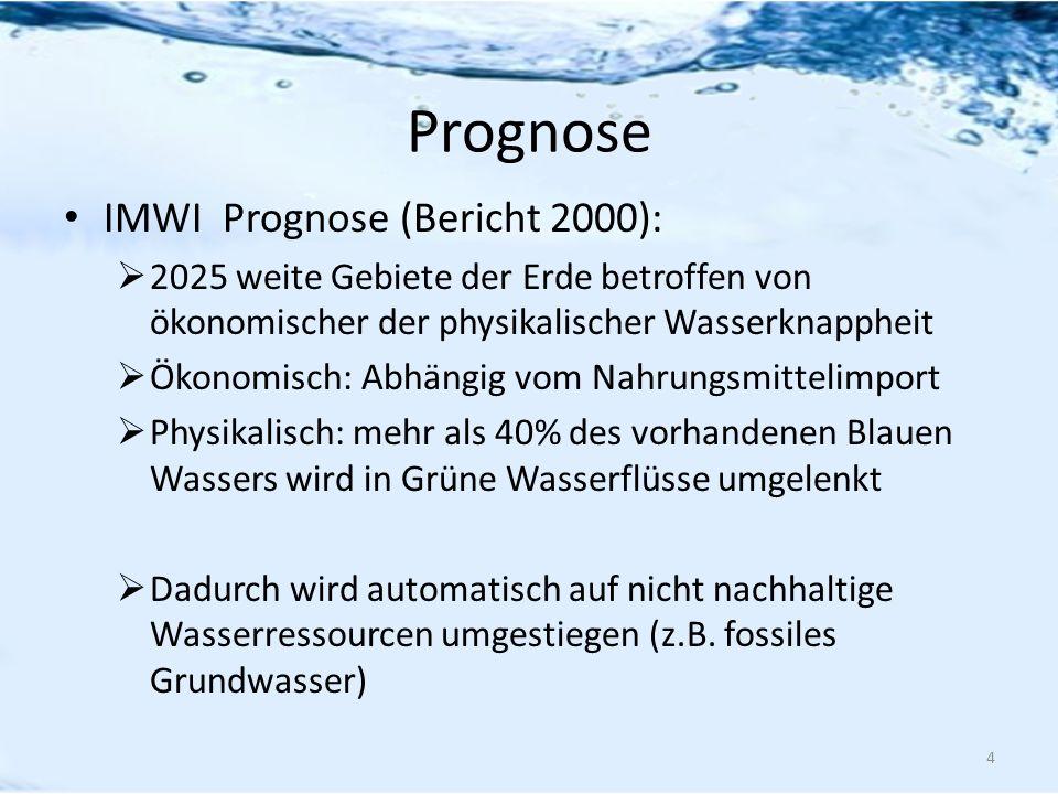 Prognose IMWI Prognose (Bericht 2000): 2025 weite Gebiete der Erde betroffen von ökonomischer der physikalischer Wasserknappheit Ökonomisch: Abhängig