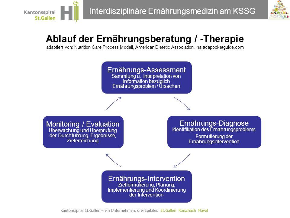 Thema der Präsentation Ablauf der Ernährungsberatung / -Therapie adaptiert von: Nutrition Care Process Modell, American Dietetic Association, na.adapo
