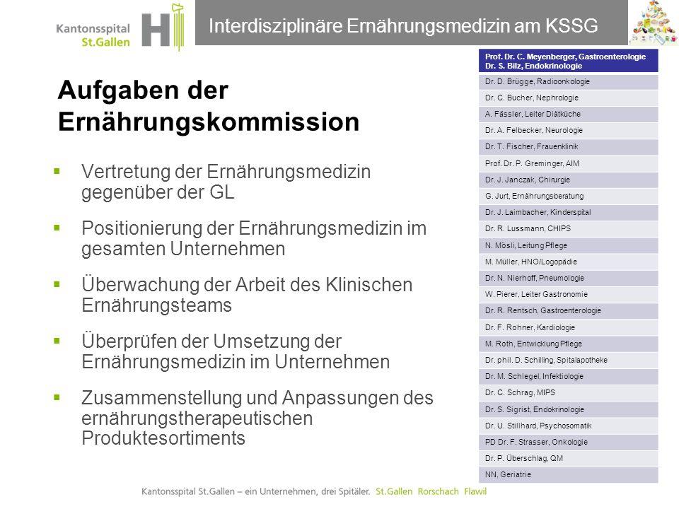 Thema der Präsentation Aufgaben der Ernährungskommission Ernährungskommission 21.09.2011Interdisziplinäre Ernährungsmedizin am KSSG Vertretung der Ern