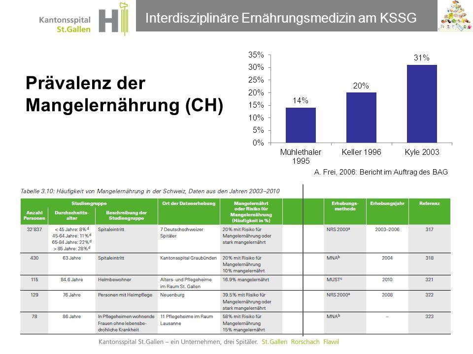 Thema der Präsentation Prävalenz der Mangelernährung (CH) A. Frei, 2006: Bericht im Auftrag des BAG Interdisziplinäre Ernährungsmedizin am KSSG