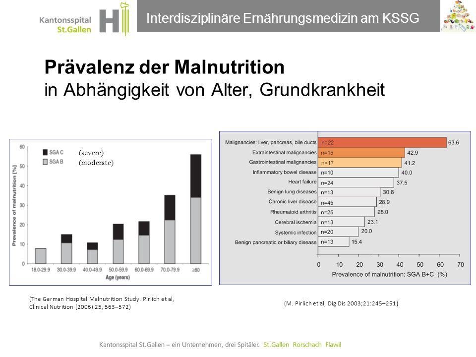 Thema der Präsentation Prävalenz der Malnutrition in Abhängigkeit von Alter, Grundkrankheit (The German Hospital Malnutrition Study. Pirlich et al, Cl