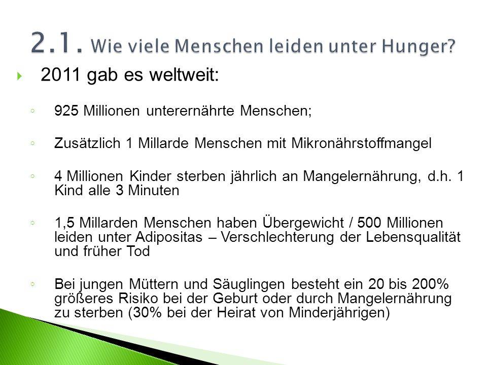 2011 gab es weltweit: 925 Millionen unterernährte Menschen; Zusätzlich 1 Millarde Menschen mit Mikronährstoffmangel 4 Millionen Kinder sterben jährlic