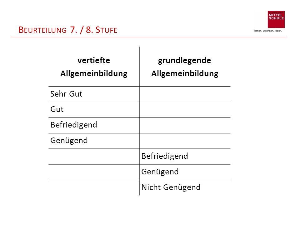 B EURTEILUNG 7. / 8. S TUFE vertiefte Allgemeinbildung grundlegende Allgemeinbildung Sehr Gut Gut Befriedigend Genügend Befriedigend Genügend Nicht Ge