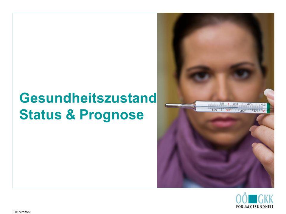 Gesundheitszustand Status & Prognose DB simmev